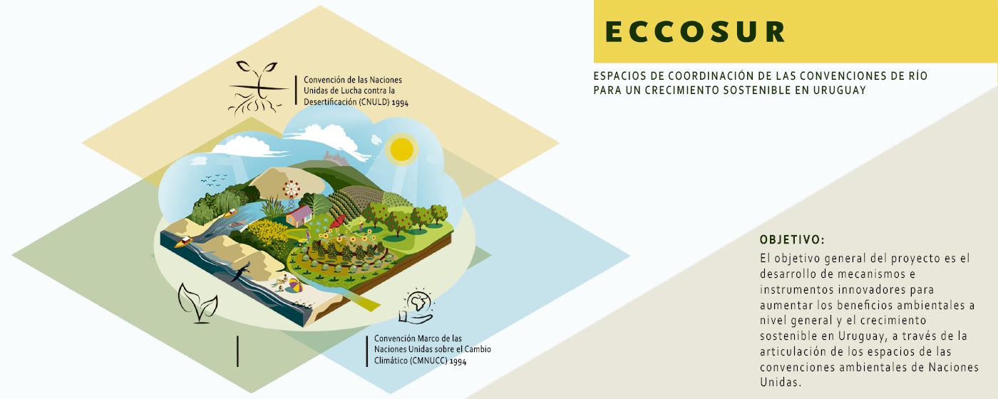 Lanzamiento de proyecto ECCOSUR